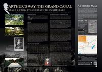 Arthurs Way-Lyons-Estate-to-Oughterard